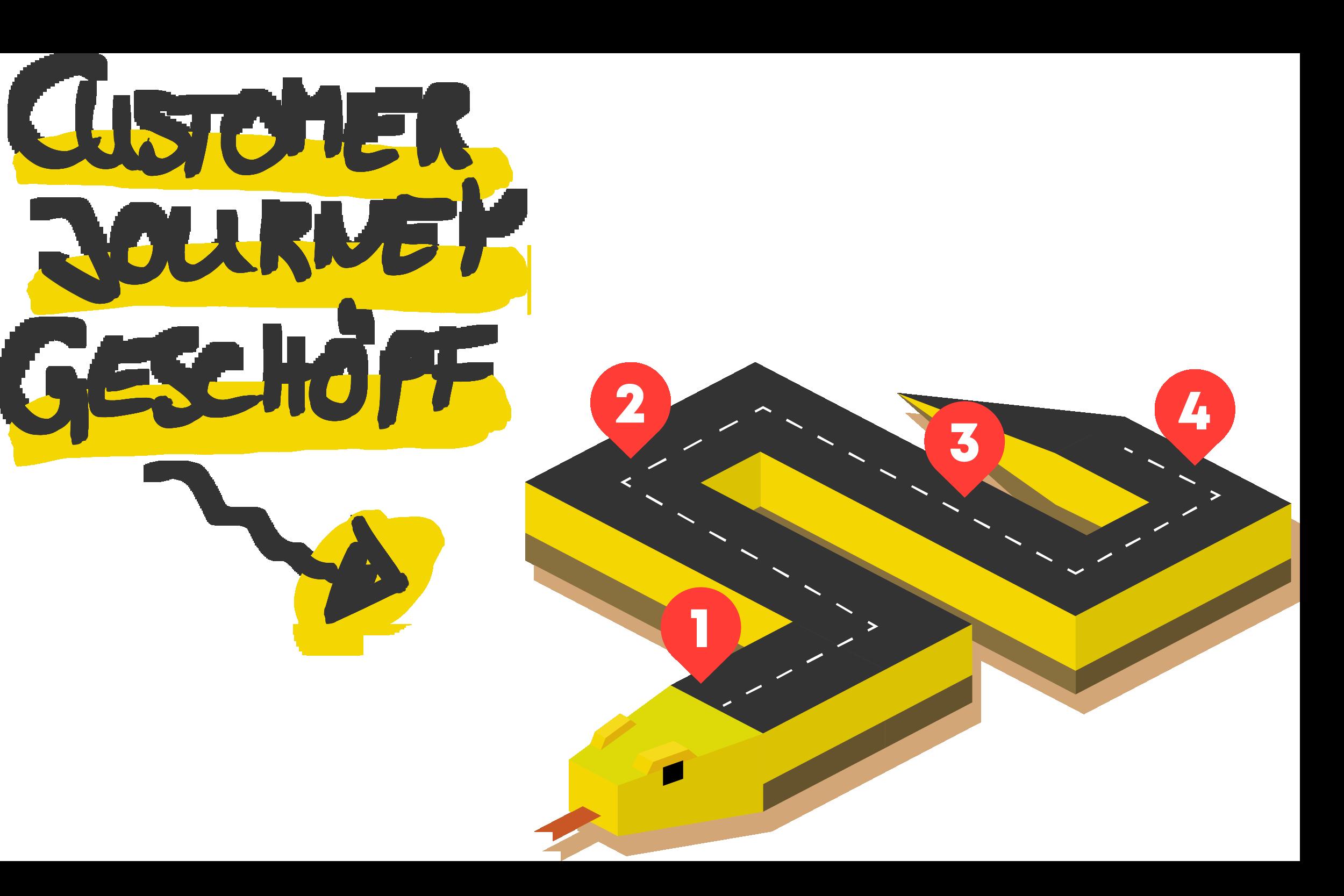 Customer Journey Geschöpf | Sechsfünftel